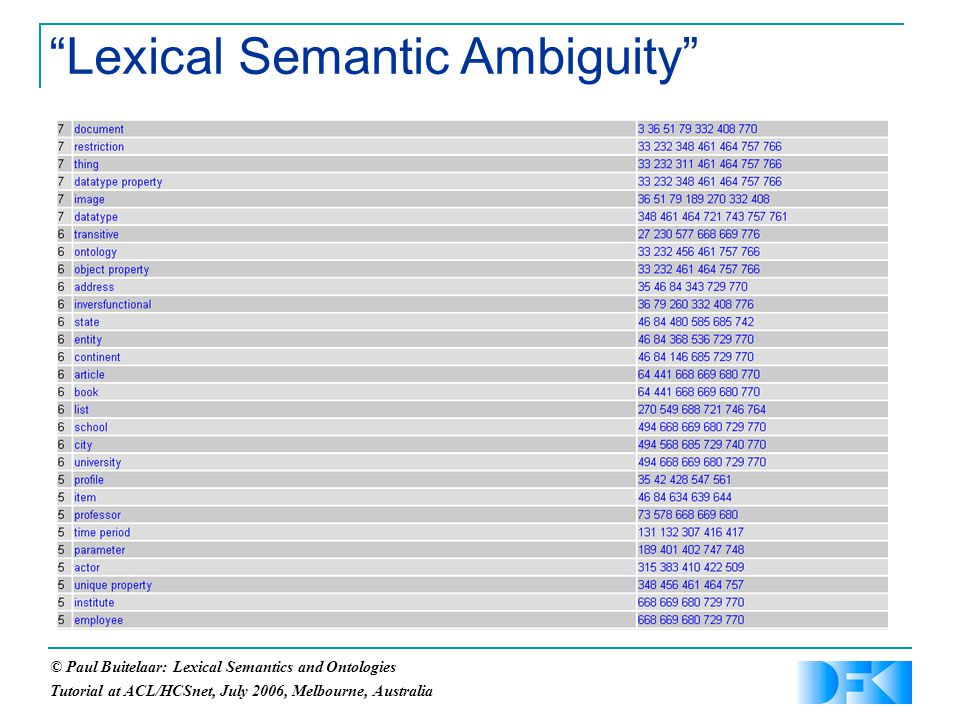 © Paul Buitelaar: Lexical Semantics and Ontologies Tutorial at ACL/HCSnet, July 2006, Melbourne, Australia Lexical Semantic Ambiguity