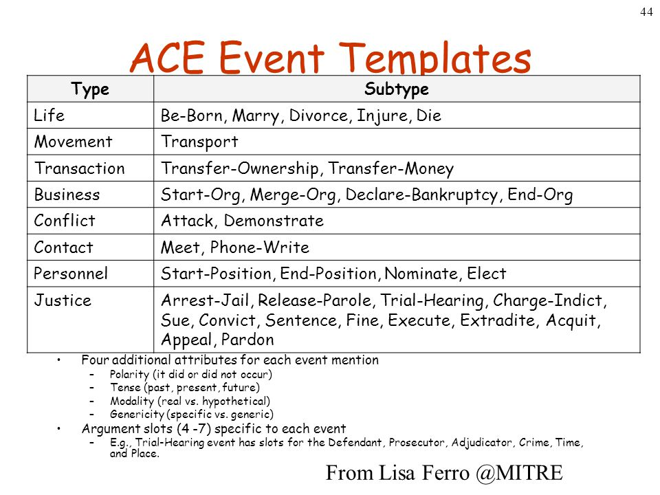 44 ACE Event Templates Four additional attributes for each event mention –Polarity (it did or did not occur) –Tense (past, present, future) –Modality