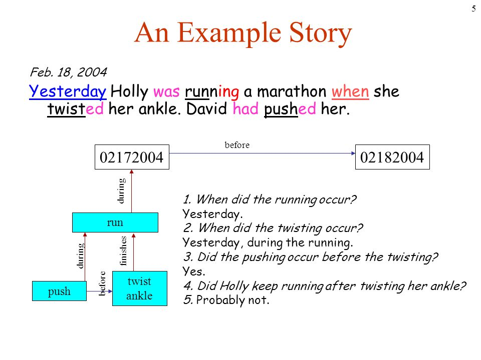 5 An Example Story Feb. 18, 2004 Yesterday Holly was running a marathon when she twisted her ankle. David had pushed her. 0217200402182004 run twist a