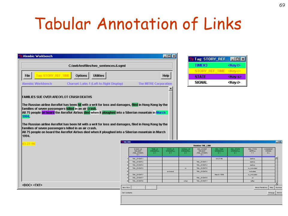 69 Tabular Annotation of Links