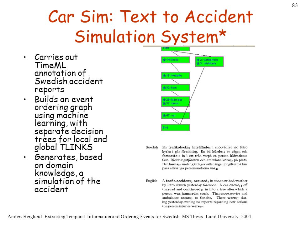 83 Car Sim: Text to Accident Simulation System* Carries out TimeML annotation of Swedish accident reports Builds an event ordering graph using machine