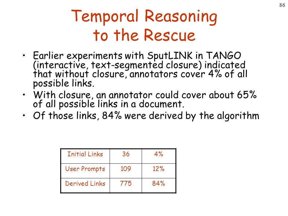86 Temporal Reasoning to the Rescue Earlier experiments with SputLINK in TANGO (interactive, text-segmented closure) indicated that without closure, a