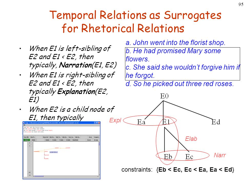 95 Temporal Relations as Surrogates for Rhetorical Relations When E1 is left-sibling of E2 and E1 < E2, then typically, Narration(E1, E2) When E1 is r