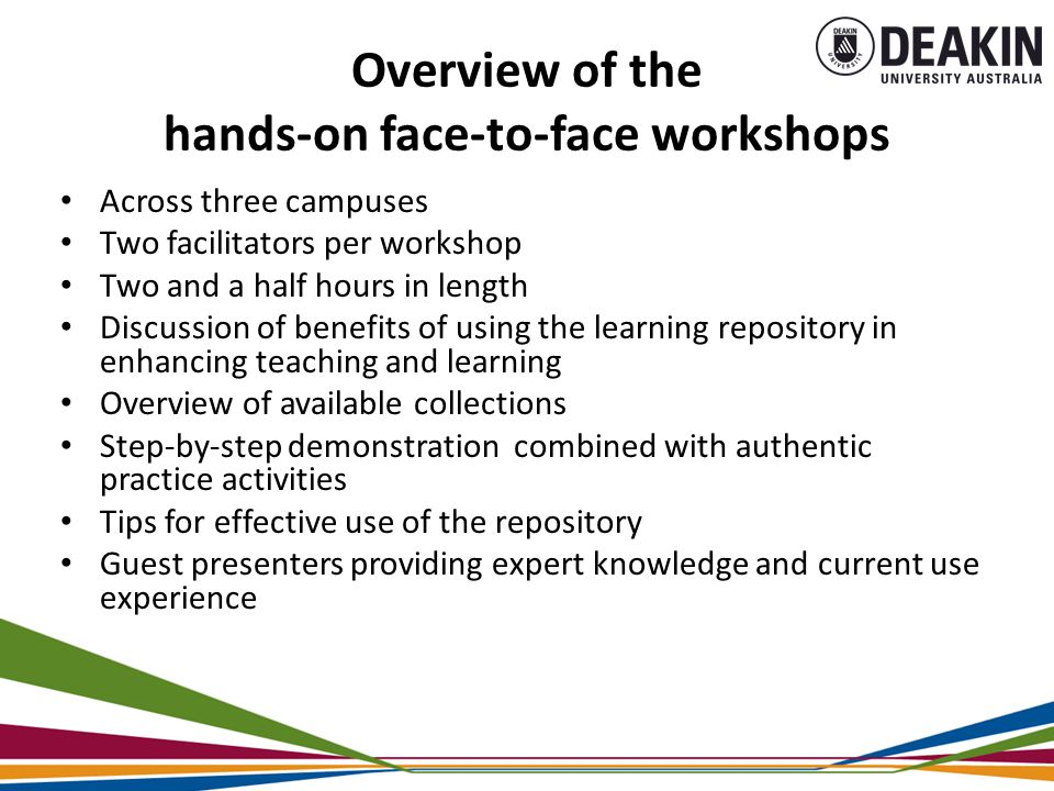 Overview of the hands-on face-to-face workshops Across three campuses Two facilitators per workshop Two and a half hours in length Discussion of benefits of using the learning repository in enhancing teaching and learning Overview of available collections Step-by-step demonstration combined with authentic practice activities Tips for effective use of the repository Guest presenters providing expert knowledge and current use experience