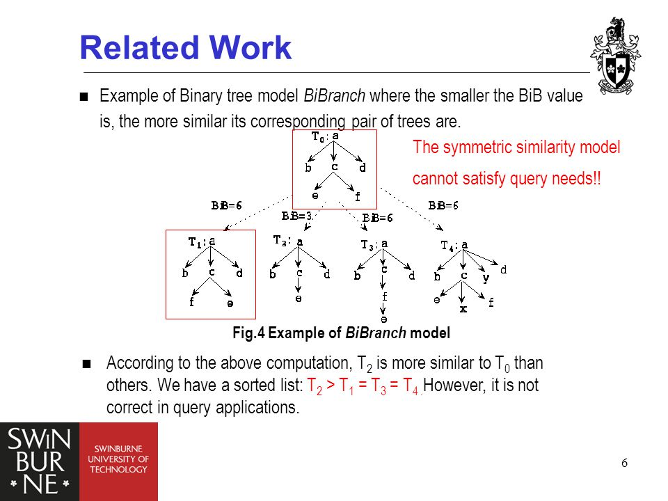 6 Related Work Example of Binary tree model BiBranch where the smaller the BiB value is, the more similar its corresponding pair of trees are.