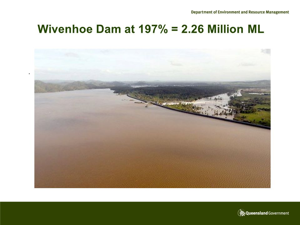 Wivenhoe Dam at 197% = 2.26 Million ML.