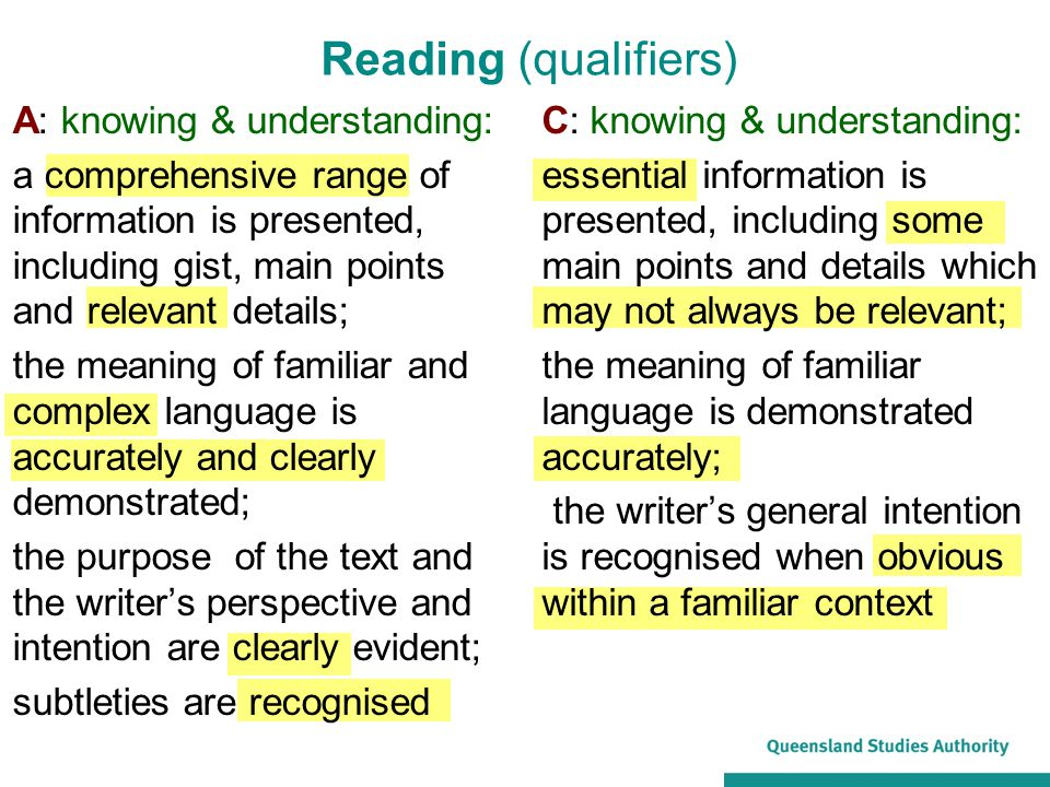 Reading (qualifiers) A: knowing & understanding: a comprehensive range of information is presented, including gist, main points and relevant details; the meaning of familiar and complex language is accurately and clearly demonstrated; the purpose of the text and the writer's perspective and intention are clearly evident; subtleties are recognised C: knowing & understanding: essential information is presented, including some main points and details which may not always be relevant; the meaning of familiar language is demonstrated accurately; the writer's general intention is recognised when obvious within a familiar context