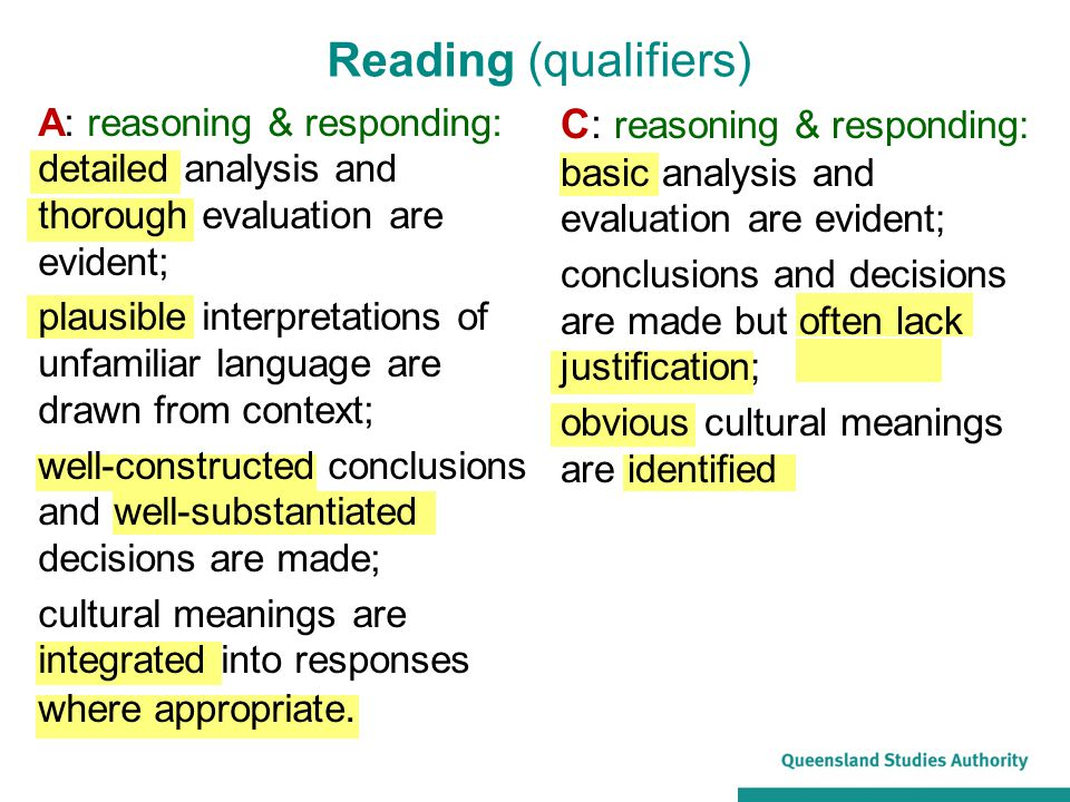 Reading (qualifiers) A: reasoning & responding: detailed analysis and thorough evaluation are evident; plausible interpretations of unfamiliar languag