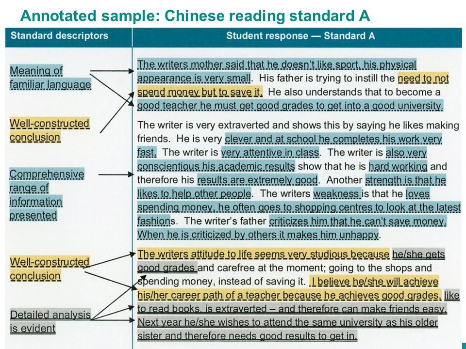 Annotated sample: Chinese reading standard A