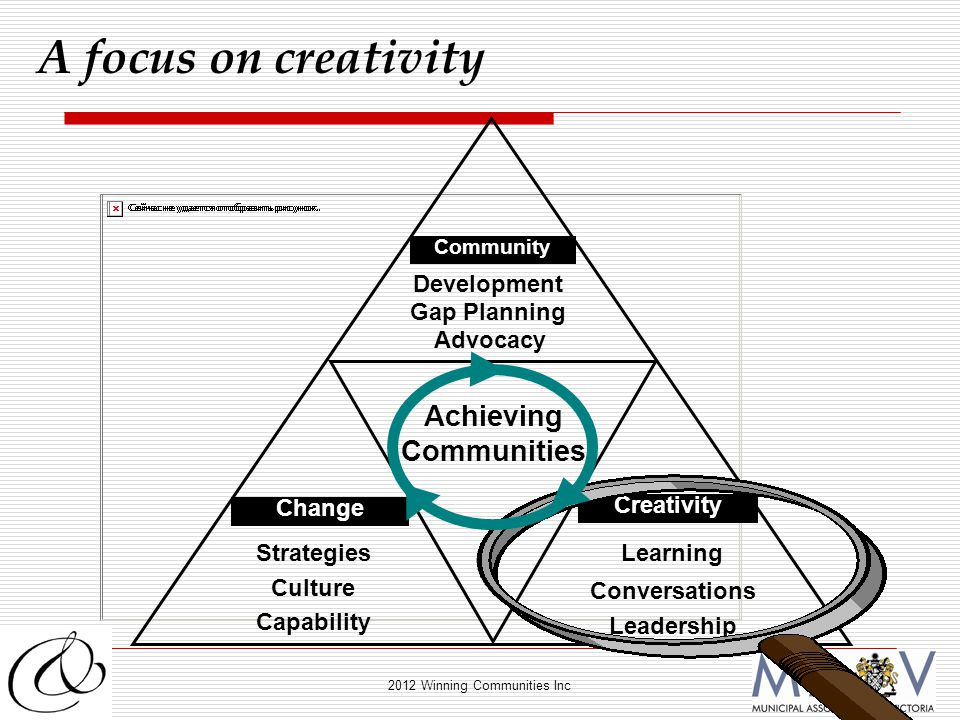 2012 Winning Communities Inc Community Development Gap Planning Advocacy Change Strategies Culture Capability Creativity Learning Conversations Leadership A focus on creativity Achieving Communities