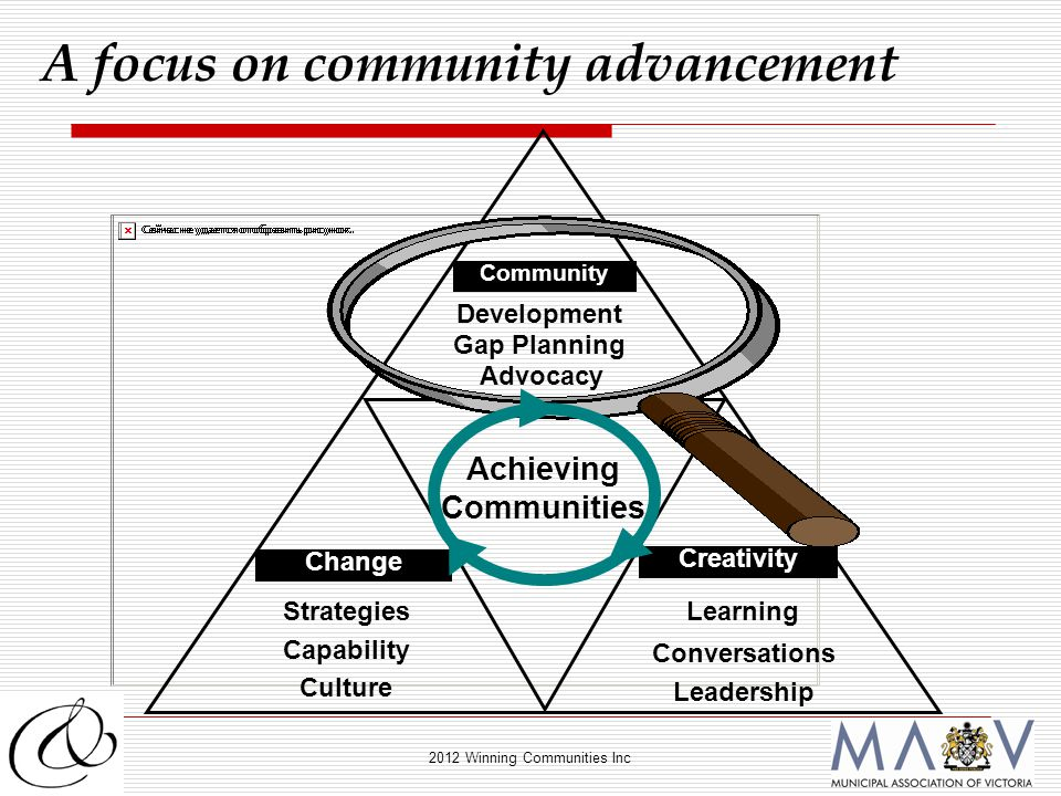 2012 Winning Communities Inc Community Development Gap Planning Advocacy Change Strategies Capability Culture Creativity Learning Conversations Leader