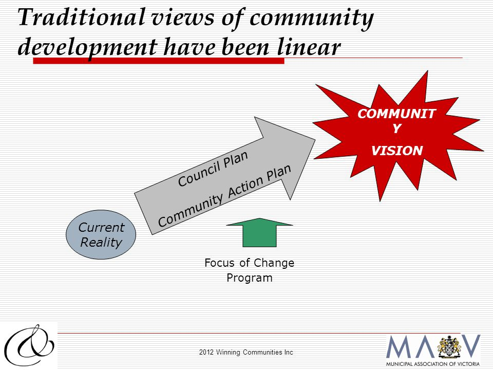 2012 Winning Communities Inc Traditional views of community development have been linear COMMUNIT Y VISION Focus of Change Program Current Reality Council Plan Community Action Plan