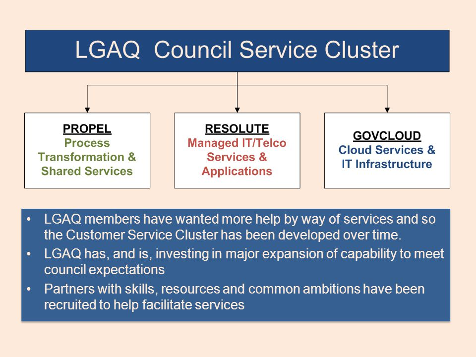 LGAQ members have wanted more help by way of services and so the Customer Service Cluster has been developed over time.