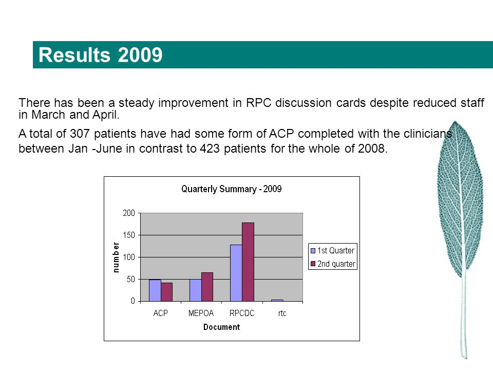 Results 2009 There has been a steady improvement in RPC discussion cards despite reduced staff in March and April. A total of 307 patients have had so