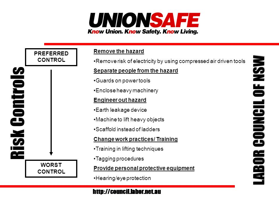 LABOR COUNCIL OF NSW http://council.labor.net.au Control (of risks) Defined at Clause 5: Substitute Isolate Engineer Administrate Training PPE Eliminate if possible; otherwise a combination of these starting with substitution.