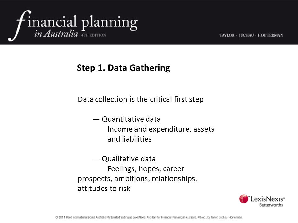 Step 1. Data Gathering Data collection is the critical first step — Quantitative data Income and expenditure, assets and liabilities — Qualitative dat