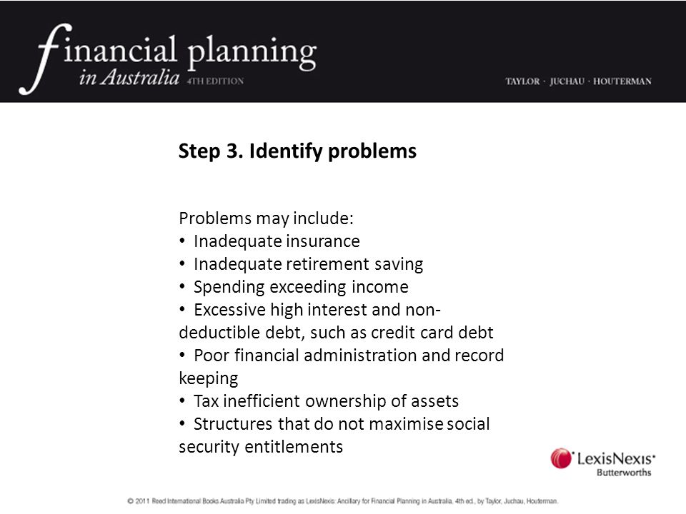 Step 3. Identify problems Problems may include: Inadequate insurance Inadequate retirement saving Spending exceeding income Excessive high interest an