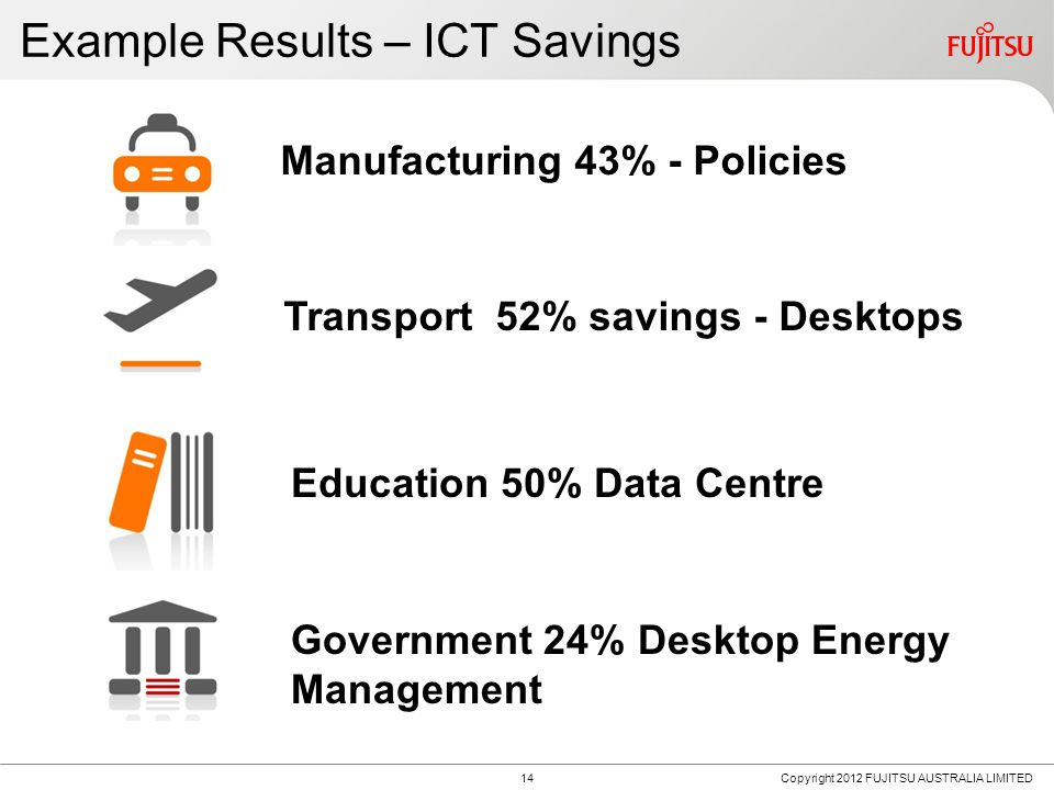 Example Results – ICT Savings 14 Manufacturing 43% - Policies Transport 52% savings - Desktops Education 50% Data Centre Government 24% Desktop Energy