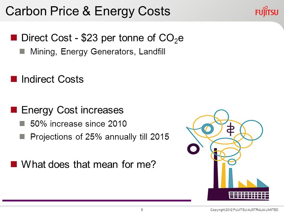 Carbon Price & Energy Costs 5 Direct Cost - $23 per tonne of CO 2 e Mining, Energy Generators, Landfill Indirect Costs Energy Cost increases 50% increase since 2010 Projections of 25% annually till 2015 What does that mean for me.