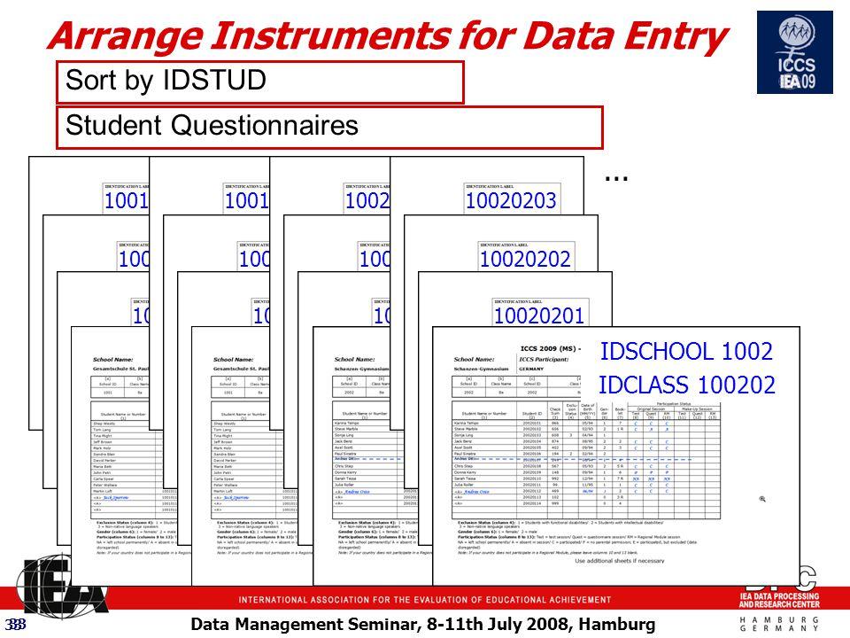 Data Management Seminar, 8-11th July 2008, Hamburg 33...
