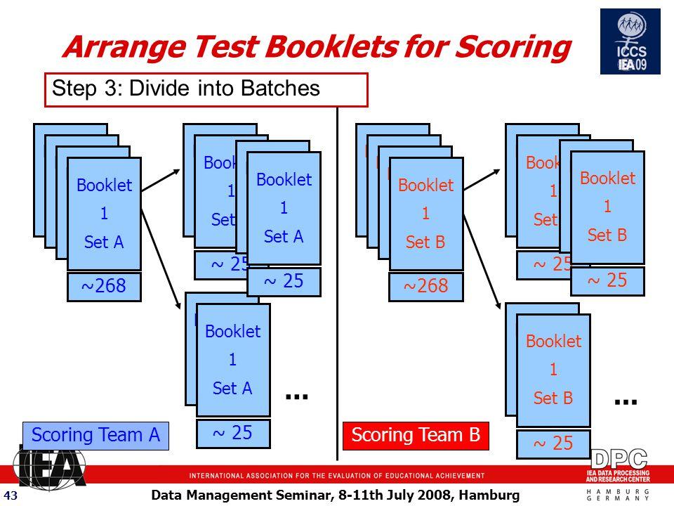 Data Management Seminar, 8-11th July 2008, Hamburg 43 Arrange Test Booklets for Scoring Step 3: Divide into Batches ~268 Booklet 1R Set A Booklet 1 Set A Booklet 1R Set A Booklet 1 Set A ~ 25 Booklet 1R Set A Booklet 1 Set A Scoring Team A ~ 25 Booklet 1R Set A Booklet 1 Set A ~ 25 Booklet 1R Set A Booklet 1 Set A ~ 25 Booklet 1R Set B Booklet 1 Set B ~ 25 Booklet 1R Set B Booklet 1 Set B ~268 Booklet 1R Set B Booklet 1 Set B Booklet 1R Set B Booklet 1 Set B Scoring Team B ~ 25 Booklet 1R Set B Booklet 1 Set B...