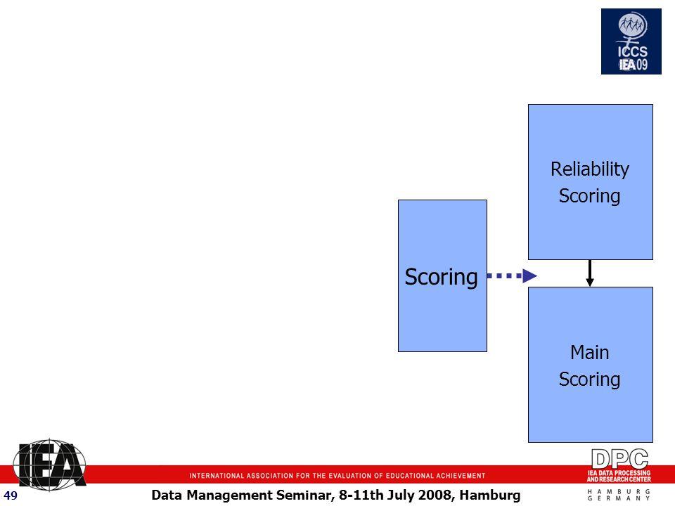 Data Management Seminar, 8-11th July 2008, Hamburg 49 Reliability Scoring Main Scoring