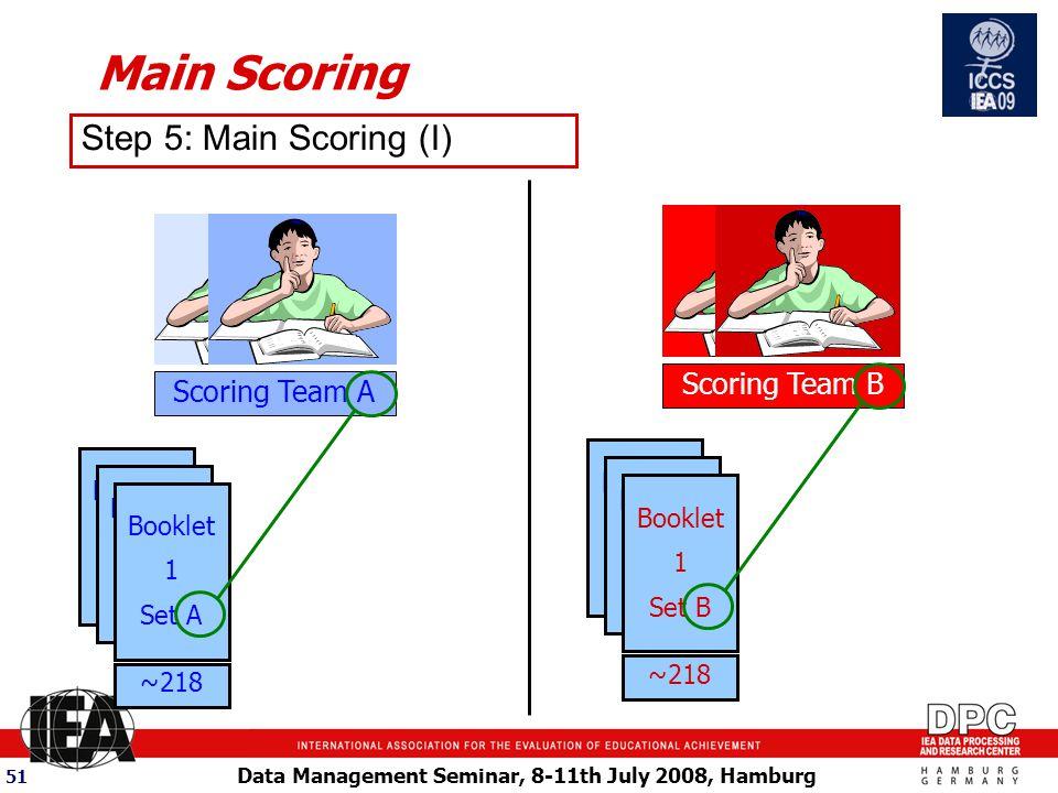 Data Management Seminar, 8-11th July 2008, Hamburg 51 Main Scoring Step 5: Main Scoring (I) 202 ~218 Booklet 1 Set A Booklet 1R Set A Booklet 1 Set A ~218 Booklet 1 Set A Booklet 1R Set A Booklet 1 Set B Scoring Team AScoring Team B