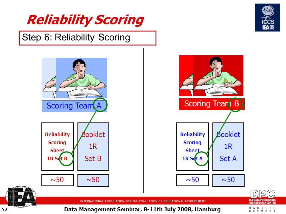 Data Management Seminar, 8-11th July 2008, Hamburg 52 Reliability Scoring Step 6: Reliability Scoring 202 Scoring Team AScoring Team B Booklet 1R Set B ~50 Reliability Scoring Sheet 1R Set B ~50 Booklet 1R Set A ~50 Reliability Scoring Sheet 1R Set A ~50