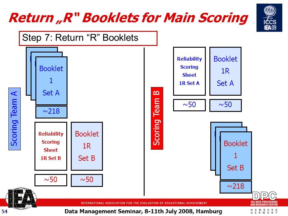 """Data Management Seminar, 8-11th July 2008, Hamburg 54 Return """"R Booklets for Main Scoring Step 7: Return R Booklets Scoring Team A Scoring Team B Booklet 1R Set A ~50 Reliability Scoring Sheet 1R Set A ~50 ~218 Booklet 1 Set A Booklet 1R Set A Booklet 1 Set A Booklet 1R Set B ~50 Reliability Scoring Sheet 1R Set B ~50 ~218 Booklet 1 Set A Booklet 1R Set A Booklet 1 Set B"""