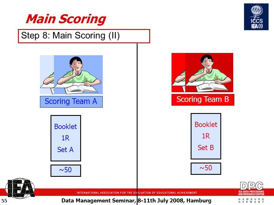 Data Management Seminar, 8-11th July 2008, Hamburg 55 Main Scoring Step 8: Main Scoring (II) 202 Scoring Team AScoring Team B Booklet 1R Set B ~50 Booklet 1R Set A ~50