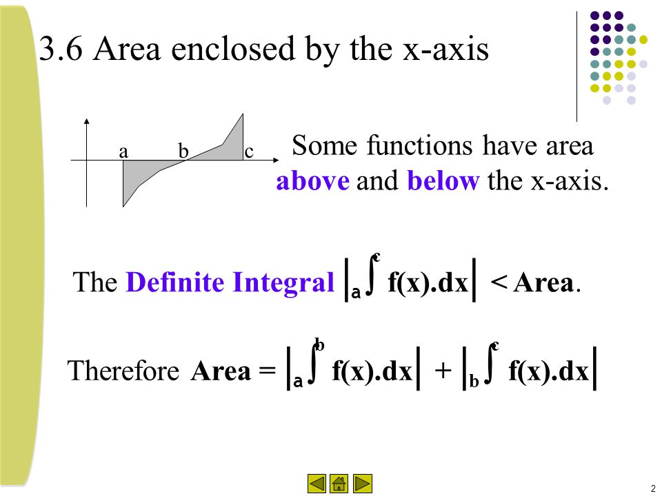 2 3.6 Area enclosed by the x-axis Some functions have area above and below the x-axis. a b c The Definite Integral | a  c f(x).dx | < Area. Therefore