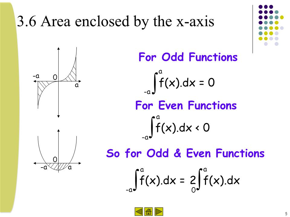 5 3.6 Area enclosed by the x-axis For Odd Functions  -a a f(x).dx = 0  -a a f(x).dx < 0 For Even Functions -a a 0 a 0 So for Odd & Even Functions 