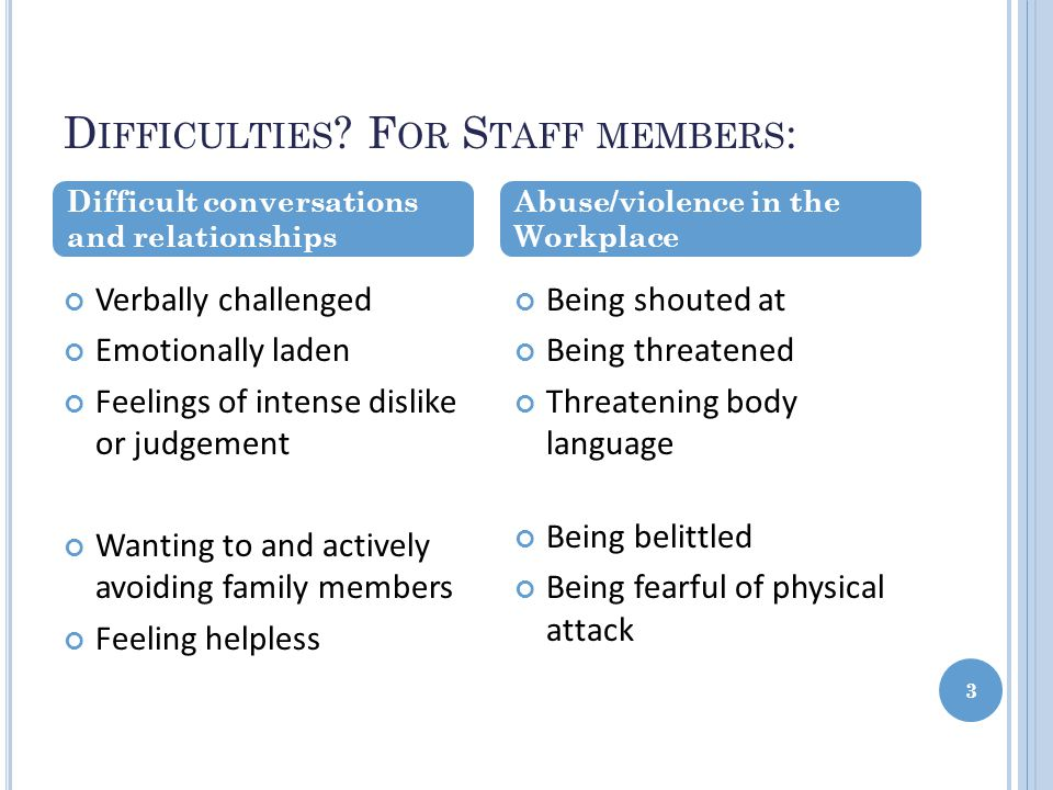 D IFFICULTIES ? F OR S TAFF MEMBERS : 3 Verbally challenged Emotionally laden Feelings of intense dislike or judgement Wanting to and actively avoidin