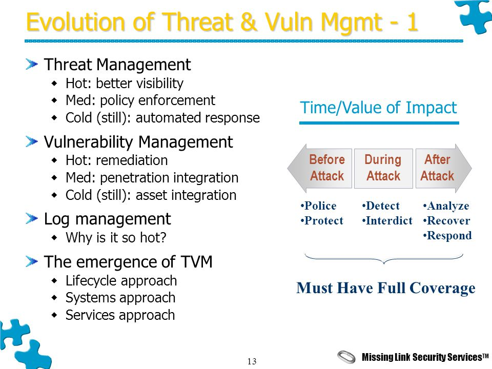Missing Link Security Services TM 13 Evolution of Threat & Vuln Mgmt - 1 Threat Management  Hot: better visibility  Med: policy enforcement  Cold (still): automated response Vulnerability Management  Hot: remediation  Med: penetration integration  Cold (still): asset integration Log management  Why is it so hot.