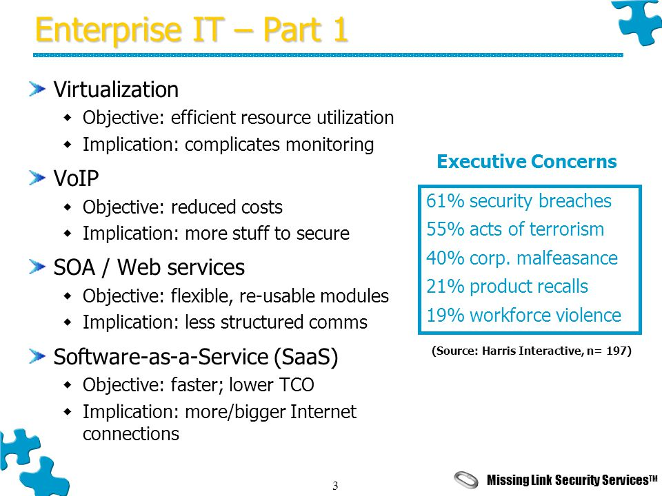 Missing Link Security Services TM 3 Enterprise IT – Part 1 Virtualization  Objective: efficient resource utilization  Implication: complicates monitoring VoIP  Objective: reduced costs  Implication: more stuff to secure SOA / Web services  Objective: flexible, re-usable modules  Implication: less structured comms Software-as-a-Service (SaaS)  Objective: faster; lower TCO  Implication: more/bigger Internet connections 61% security breaches 55% acts of terrorism 40% corp.