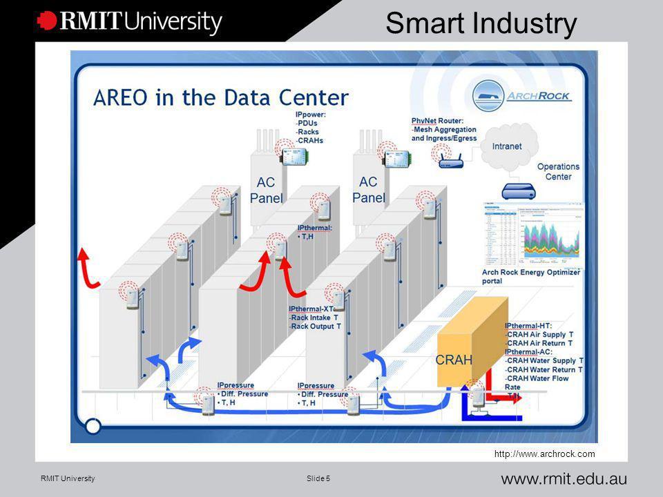 RMIT UniversitySlide 5 Smart Industry http://www.archrock.com