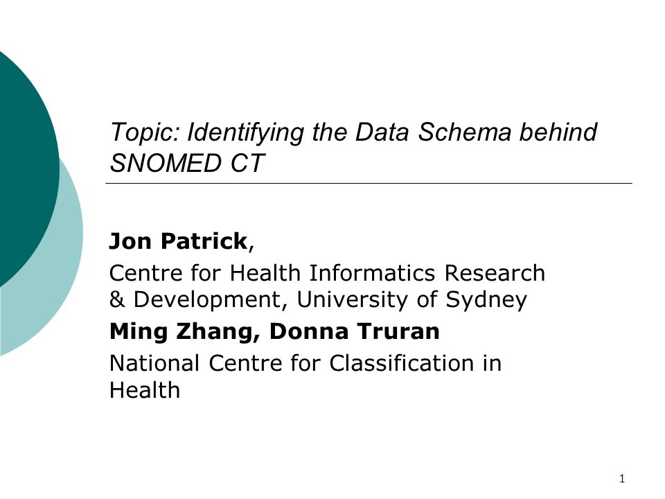 1 Topic: Identifying the Data Schema behind SNOMED CT Jon Patrick, Centre for Health Informatics Research & Development, University of Sydney Ming Zha