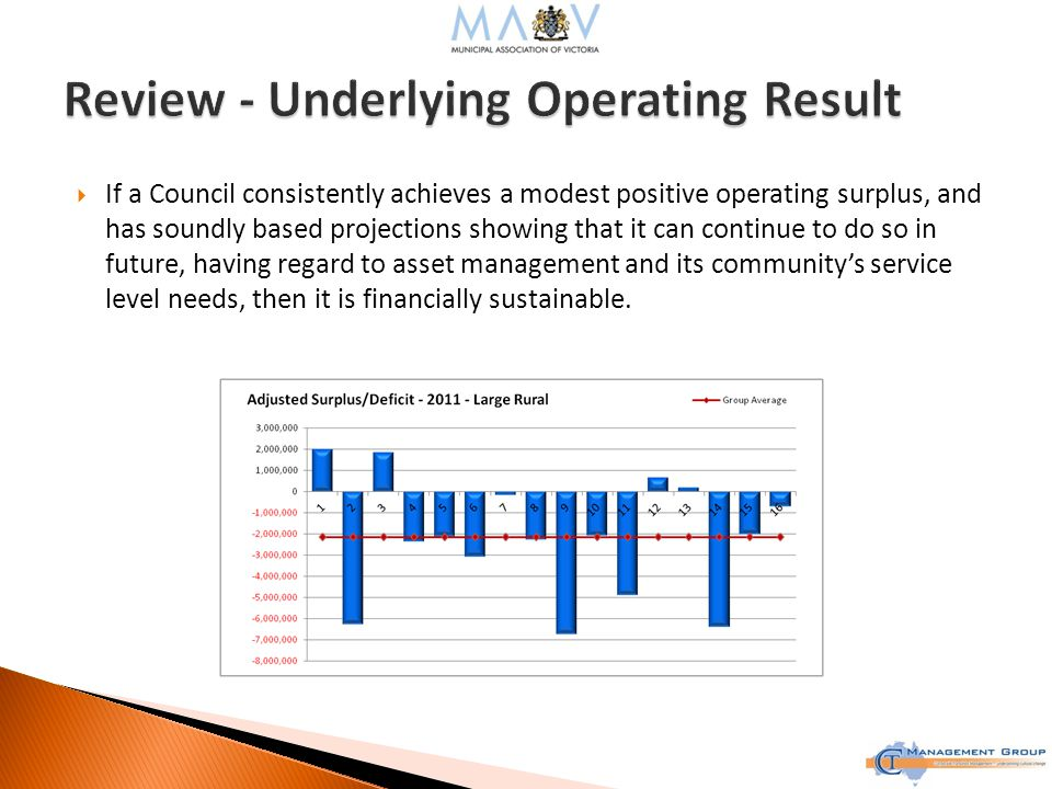  If a Council consistently achieves a modest positive operating surplus, and has soundly based projections showing that it can continue to do so in future, having regard to asset management and its community's service level needs, then it is financially sustainable.