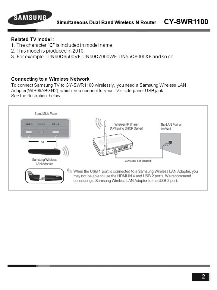 Simultaneous Dual Band Wireless N Router CY-SWR1100 2 Related TV model : 1. The character