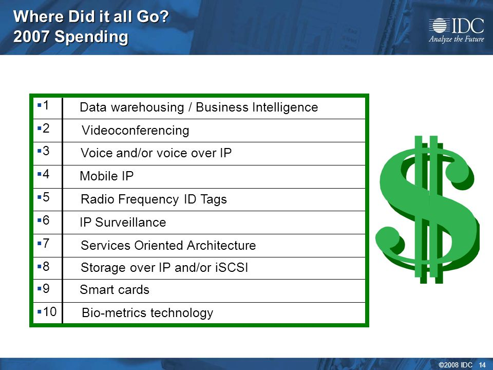 ©2008 IDC 14 Where Did it all Go? 2007 Spending  10 99 88 77 66 55 44 33 22 11 Bio-metrics technology Smart cards Storage over IP a