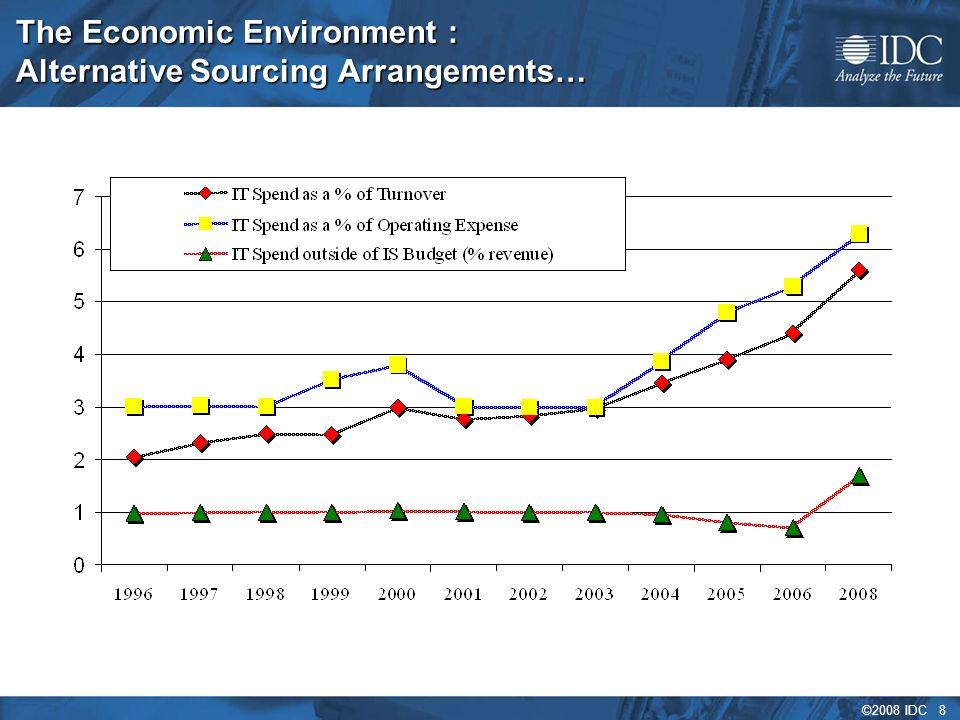 ©2008 IDC 8 The Economic Environment : Alternative Sourcing Arrangements…