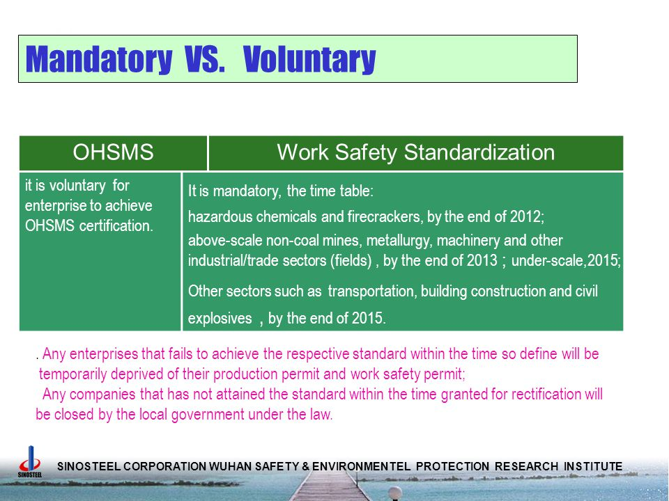 SINOSTEEL CORPORATION WUHAN SAFETY & ENVIRONMENTEL PROTECTION RESEARCH INSTITUTE Mandatory VS.