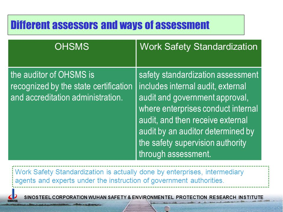 SINOSTEEL CORPORATION WUHAN SAFETY & ENVIRONMENTEL PROTECTION RESEARCH INSTITUTE Different assessors and ways of assessment OHSMSWork Safety Standardization the auditor of OHSMS is recognized by the state certification and accreditation administration.