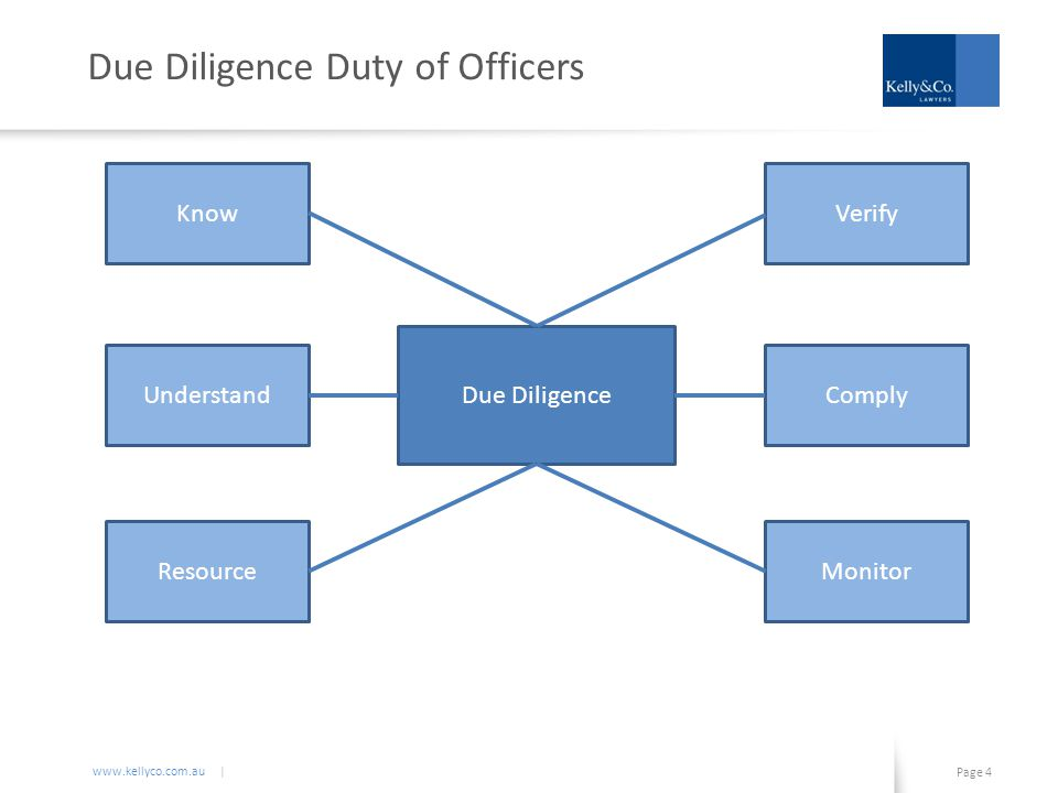www.kellyco.com.au | Page 5 The Due Diligence Duty of Officers  Obtain knowledge about work health & safety matters  Understand business operations & the associated hazards and risks  Resource health & safety appropriately  Monitor trends in safety performance  Implement compliance processes  Verify compliance