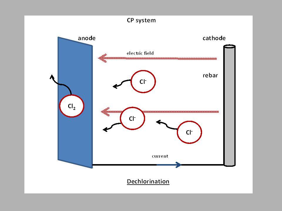 kathode und anode definition