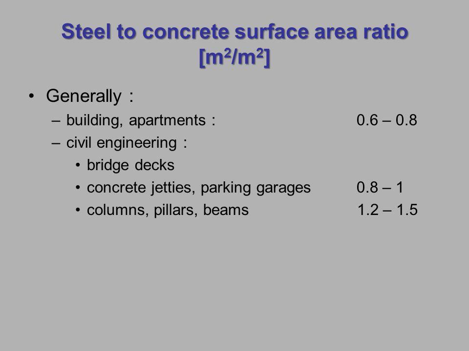 Steel to concrete surface area ratio [m 2 /m 2 ] Generally : –building, apartments : 0.6 – 0.8 –civil engineering : bridge decks concrete jetties, par