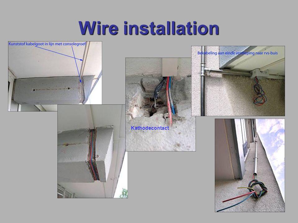 Wire installation Kathodecontact