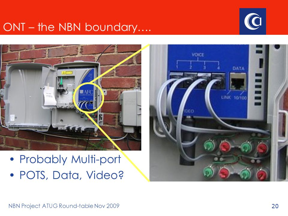 NBN Project ATUG Round-table Nov 200920 ONT – the NBN boundary….