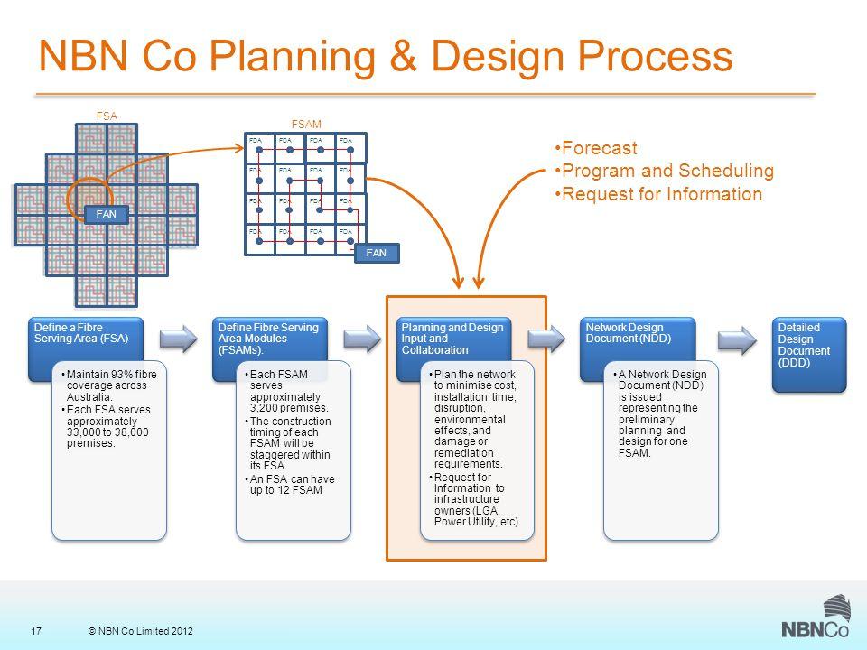 © NBN Co Limited 201217 NBN Co Planning & Design Process Define a Fibre Serving Area (FSA) Maintain 93% fibre coverage across Australia.