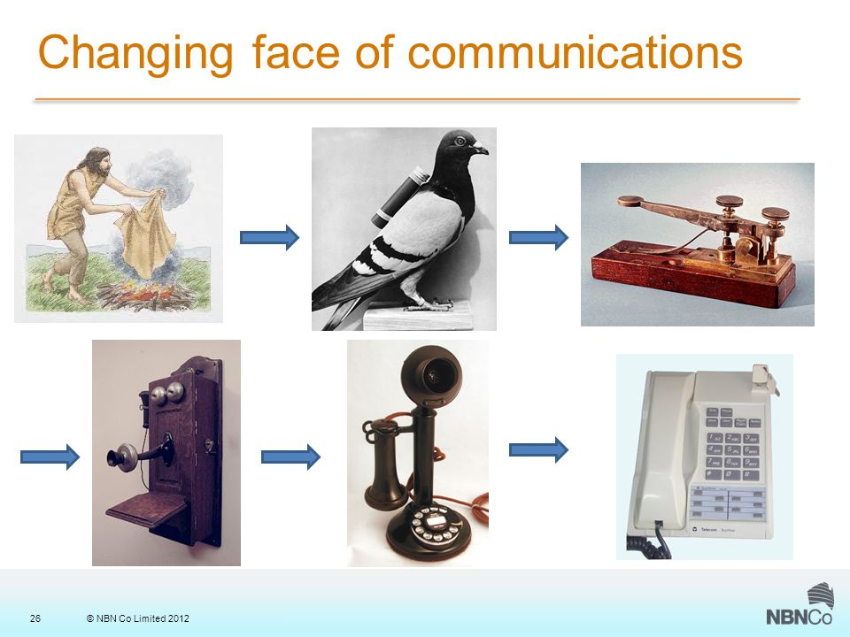 © NBN Co Limited 201226 Changing face of communications